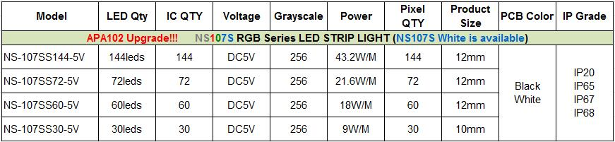 HD107S LED STRIP SPECIFICATION.jpg