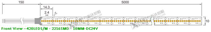 420pcs-2216-led-strip-light.png